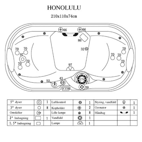 Mått på Utomhusspa Honolulu