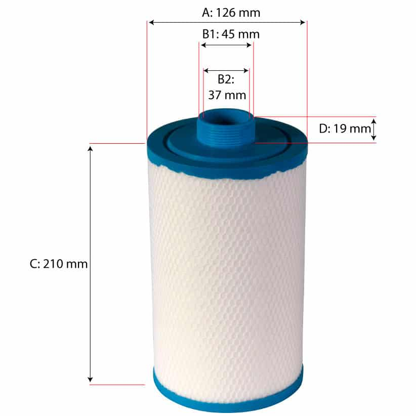 Mått filter NO 2